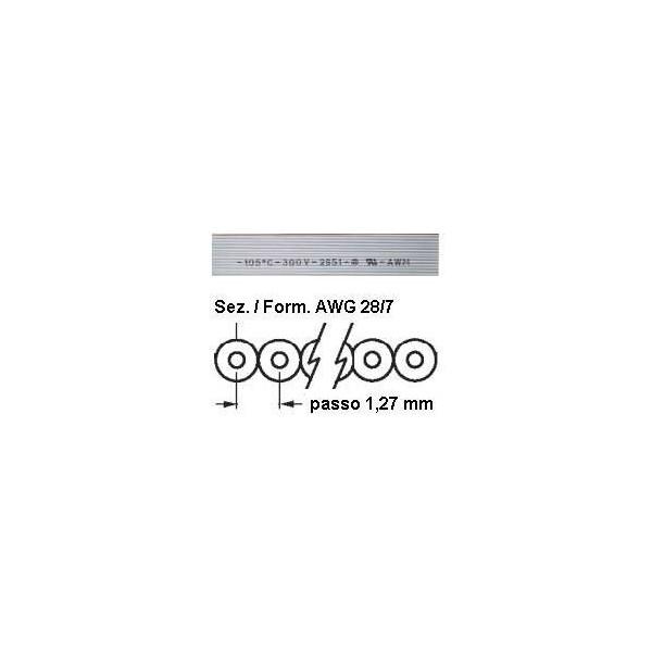 Cavo Flat 10 poli TASKER C166